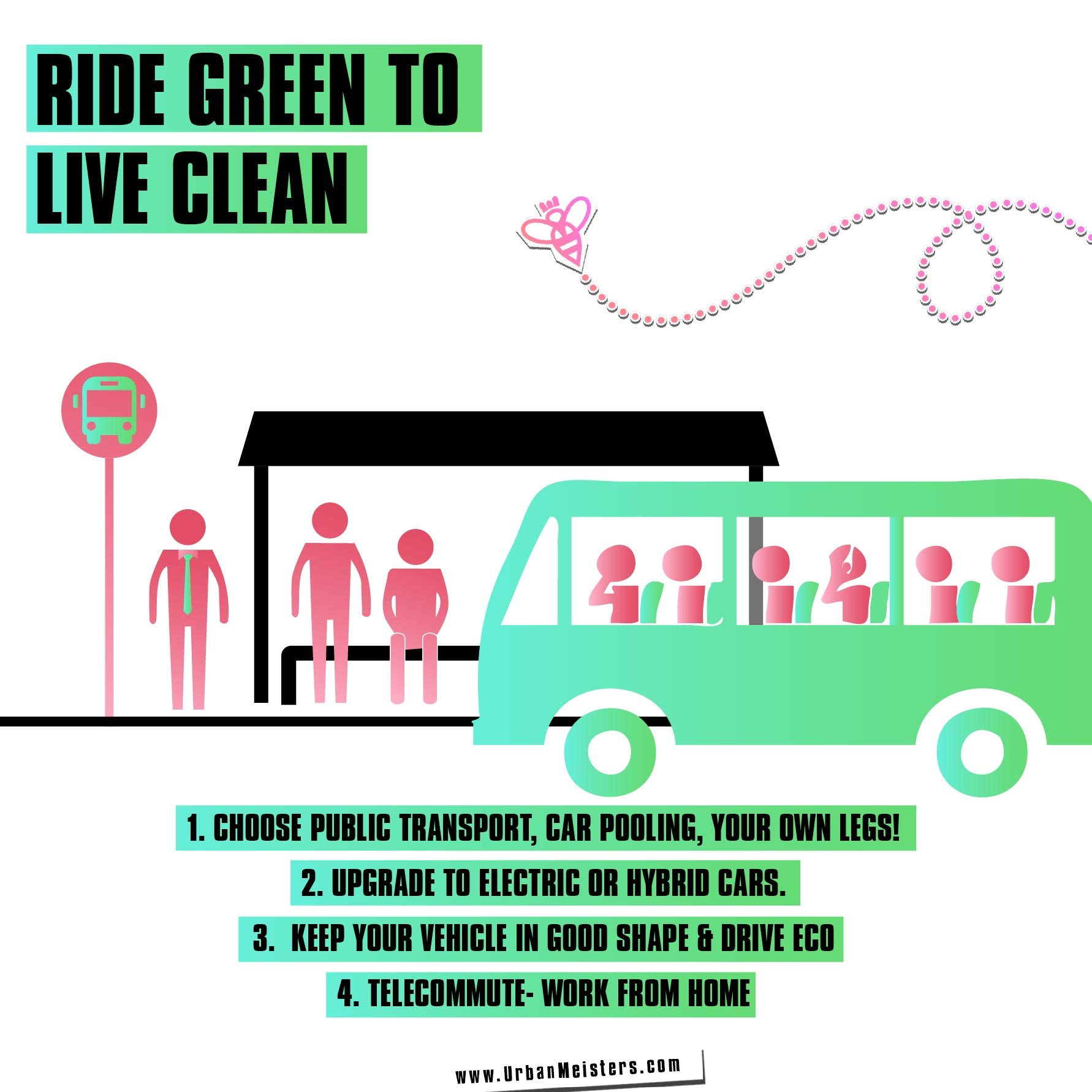 Green urban commute tip-1