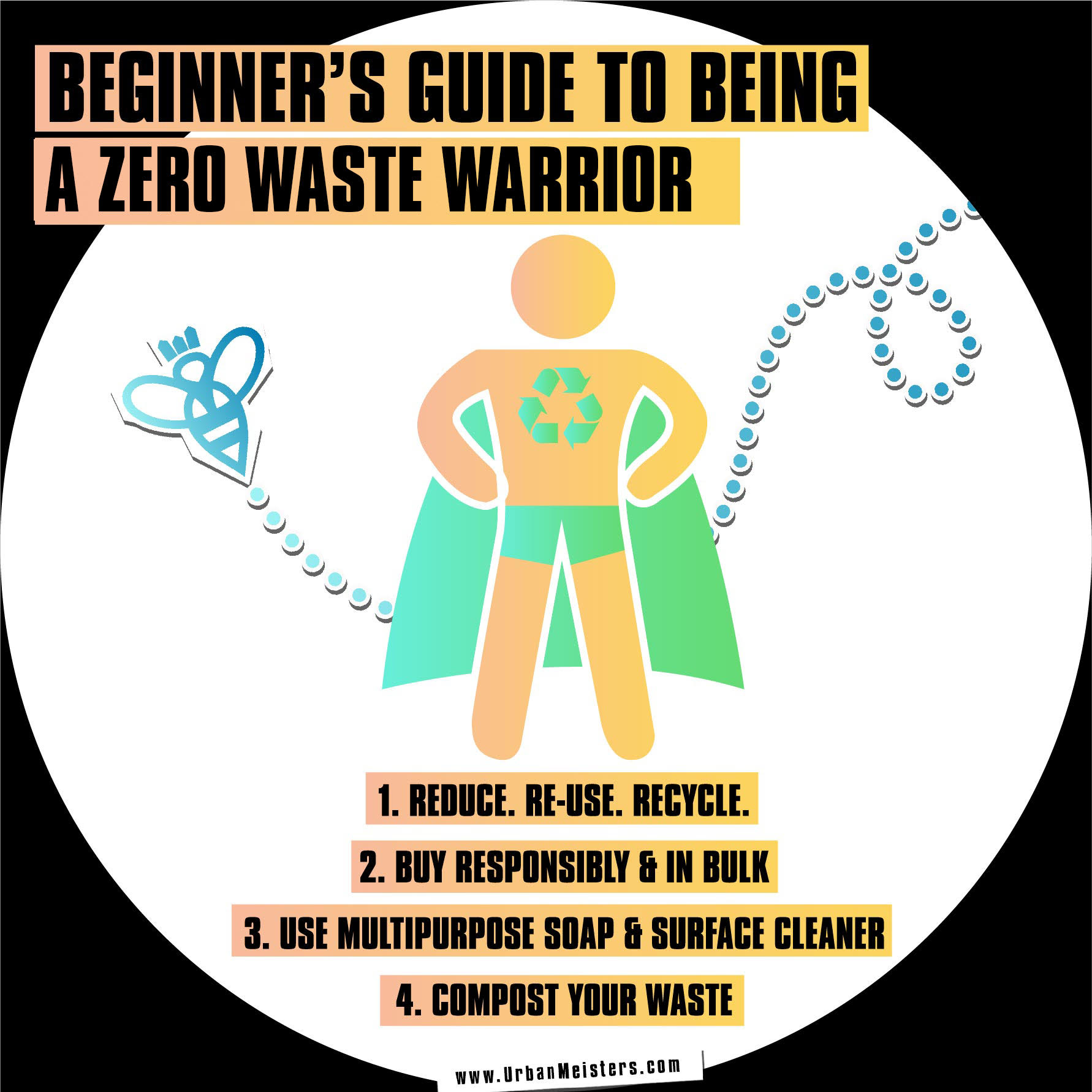 GO GREEN_Zero Waste tips
