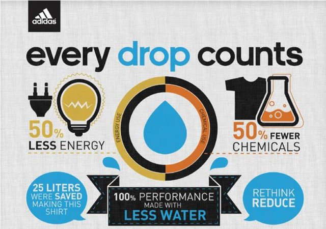 every_drop_counts_2015.jpg__640x0_q85_crop-smart