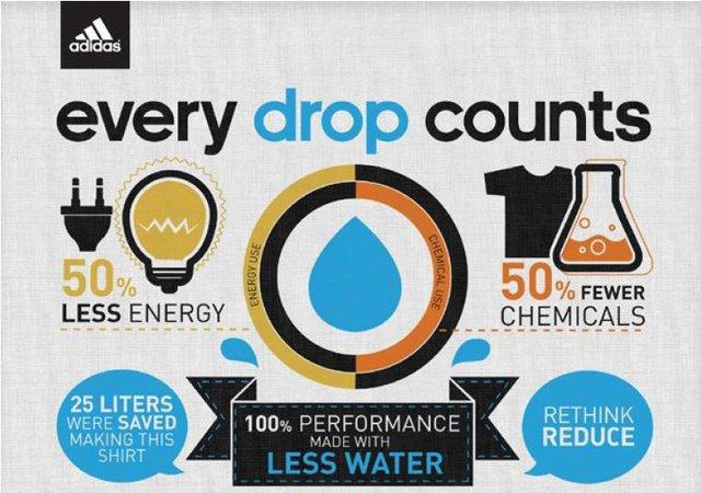 every_drop_counts_2015.jpg__640x0_q85_crop-smart